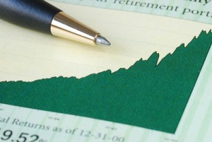 Roth IRA guidelines and returns